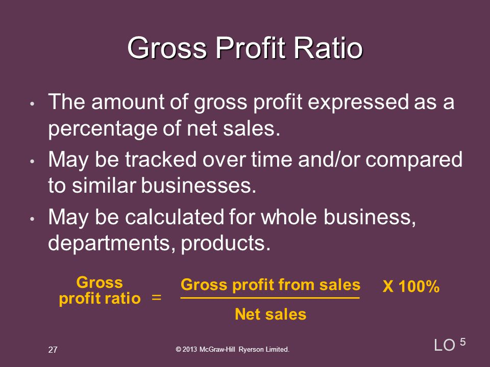 Gross profit from sales