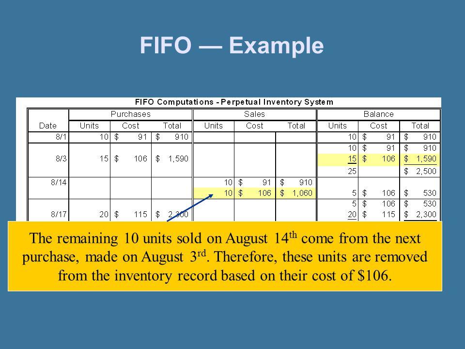 FIFO — Example