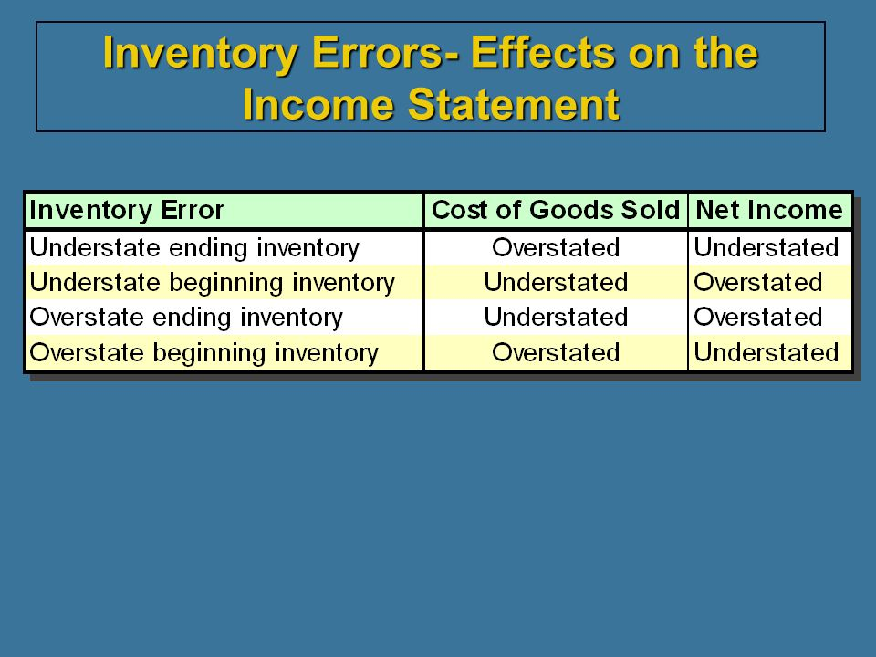 Inventory Errors- Effects on the Income Statement
