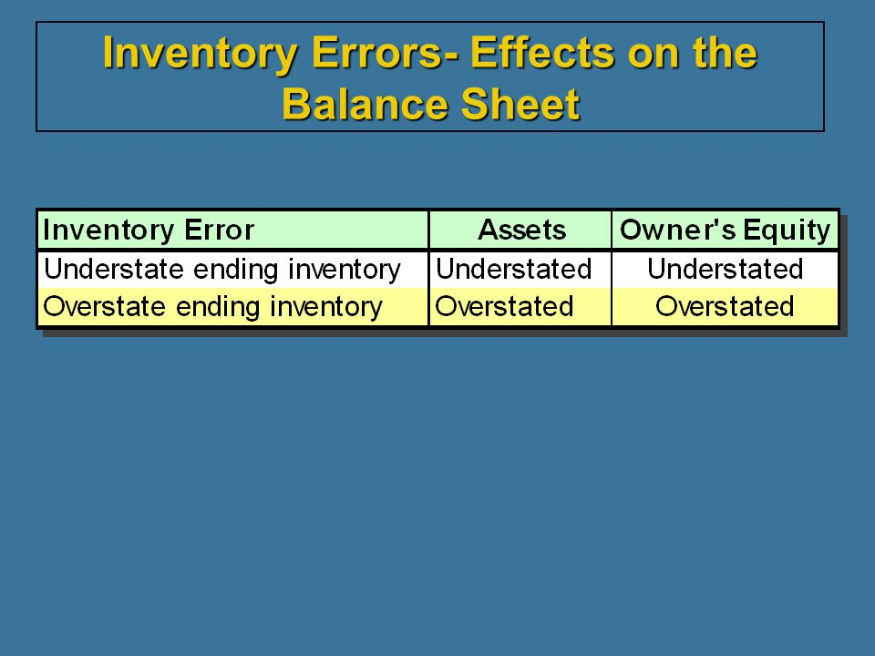 Inventory Errors- Effects on the Balance Sheet