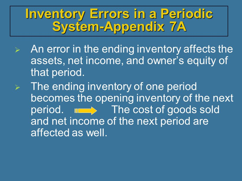 Inventory Errors in a Periodic System-Appendix 7A