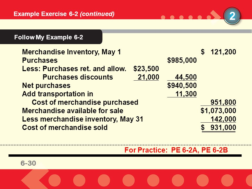 2 Follow My Example 6-2 Merchandise Inventory, May 1 $ 121,200
