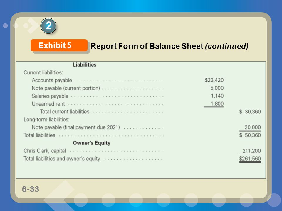 2 Exhibit 5 Report Form of Balance Sheet (continued)