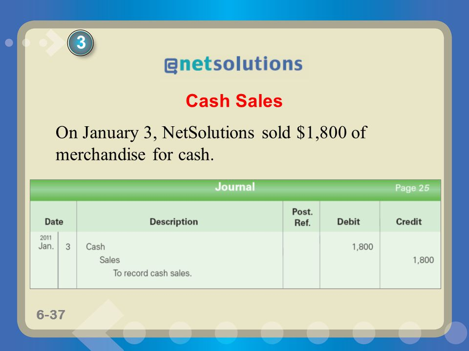 3 Cash Sales On January 3, NetSolutions sold $1,800 of merchandise for cash.