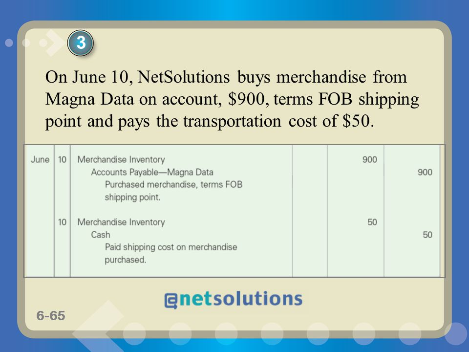 3 On June 10, NetSolutions buys merchandise from Magna Data on account, $900, terms FOB shipping point and pays the transportation cost of $50.