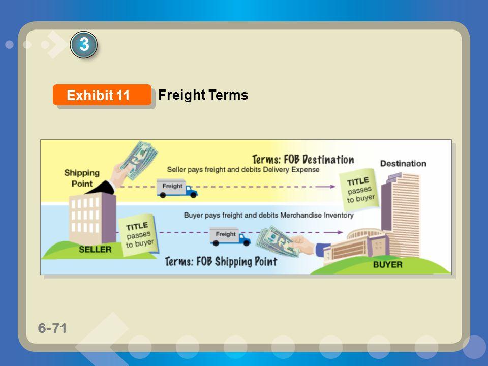 3 Exhibit 11 Freight Terms