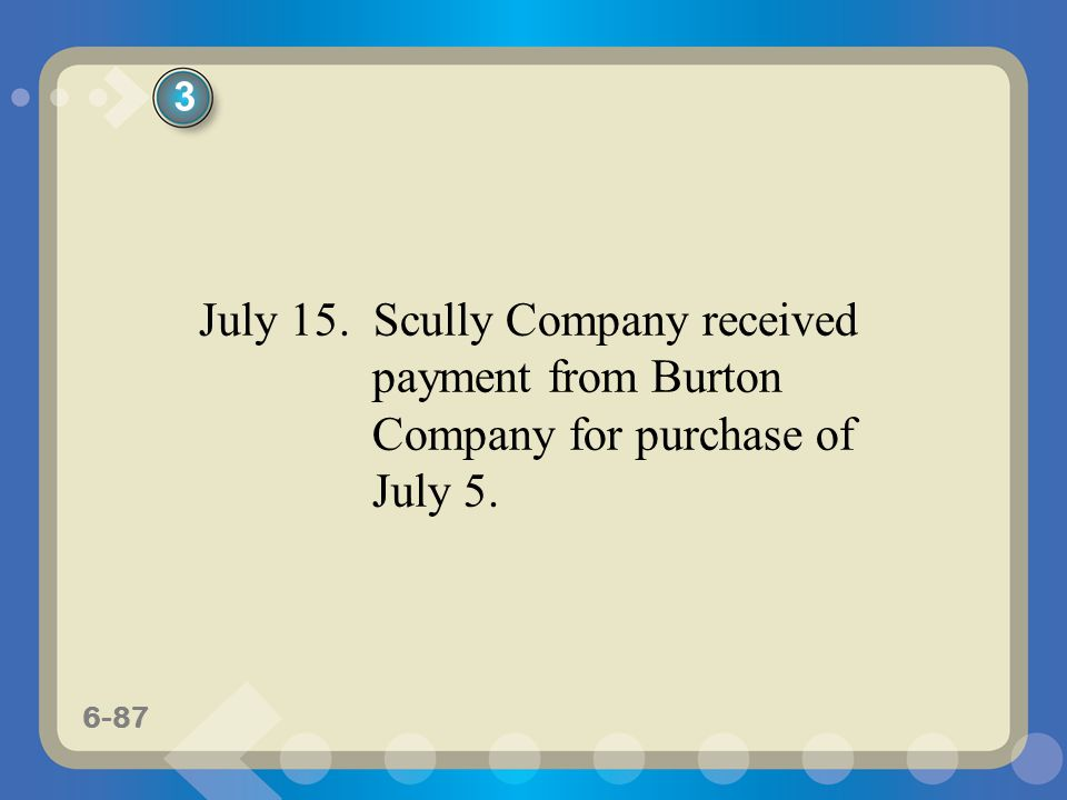 3 July 15. Scully Company received payment from Burton Company for purchase of July 5.