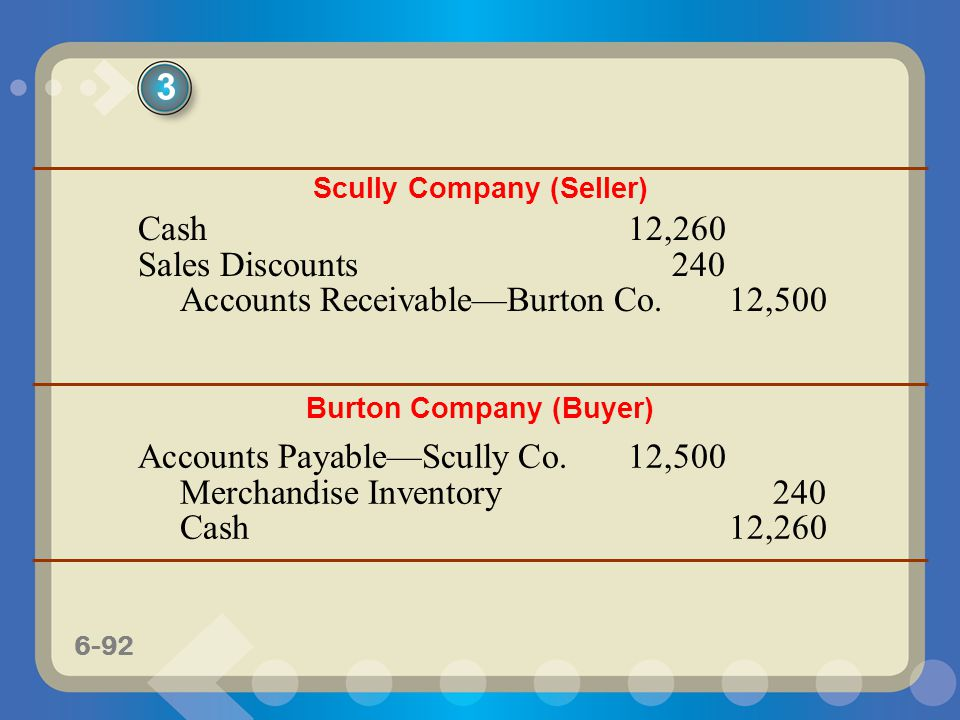 Scully Company (Seller) Burton Company (Buyer)