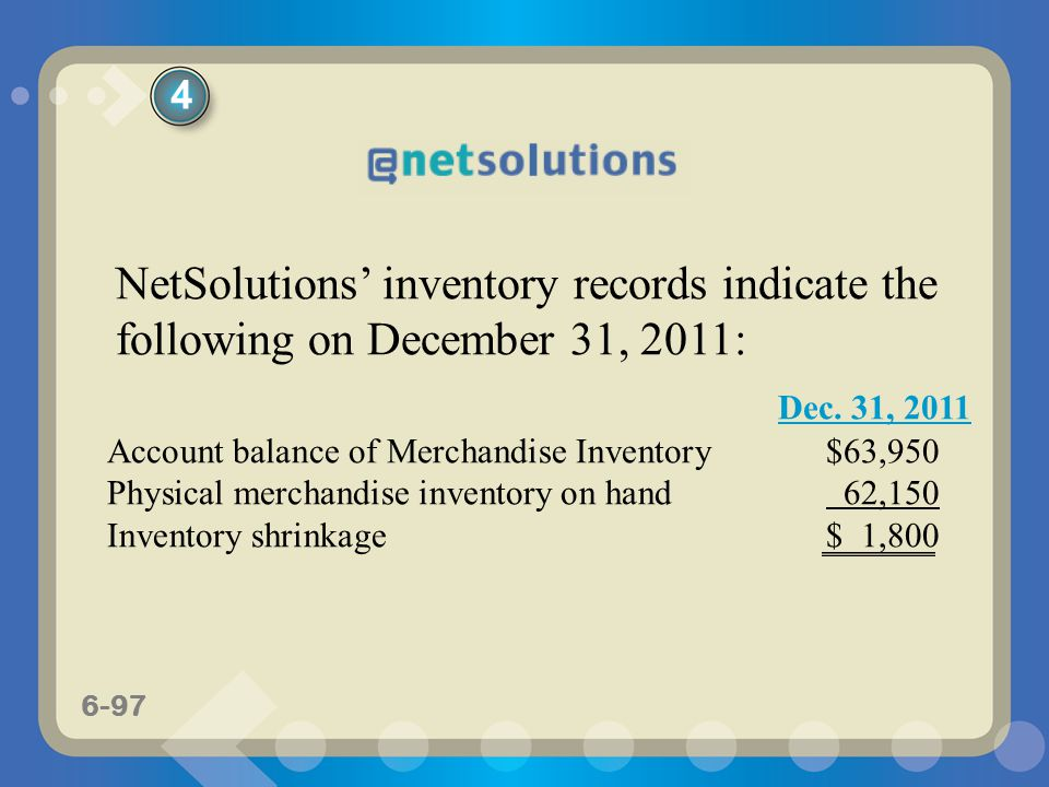 4 NetSolutions' inventory records indicate the following on December 31, 2011: Dec. 31, 2011. Account balance of Merchandise Inventory $63,950.