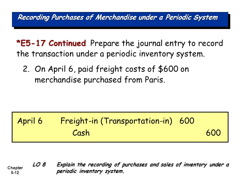 Recording Purchases of Merchandise under a Periodic System