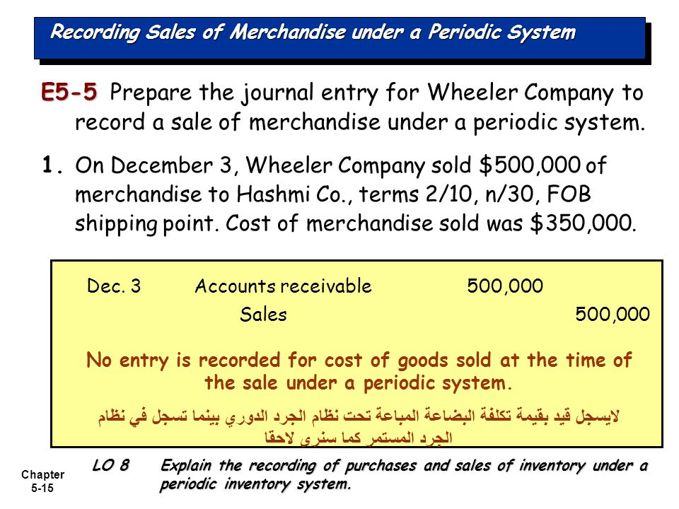 Recording Sales of Merchandise under a Periodic System