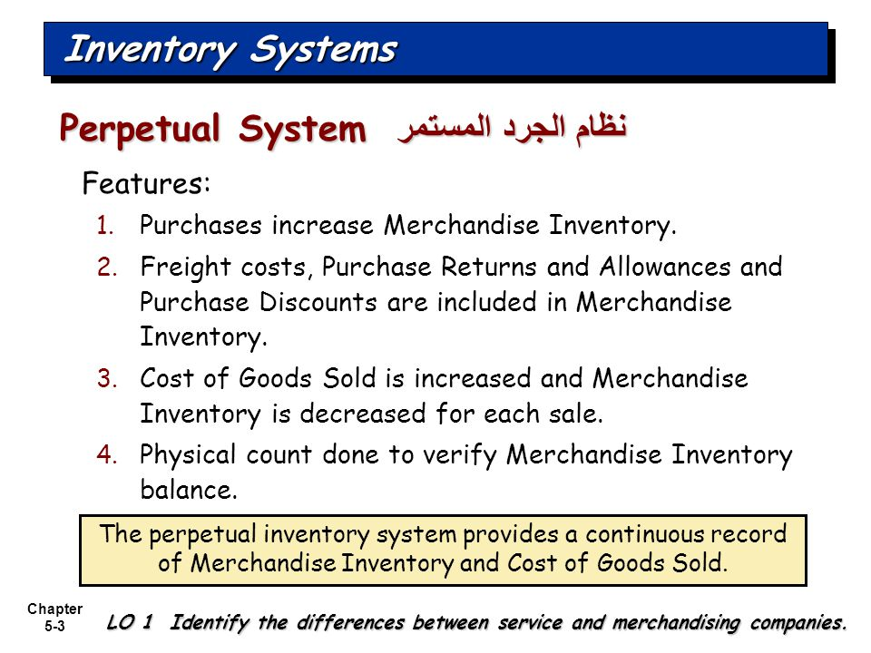 Perpetual System نظام الجرد المستمر