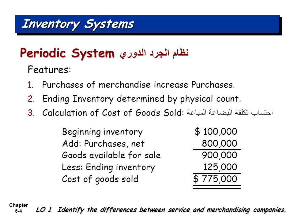Periodic System نظام الجرد الدوري