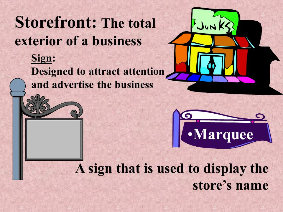 Storefront: The total exterior of a business