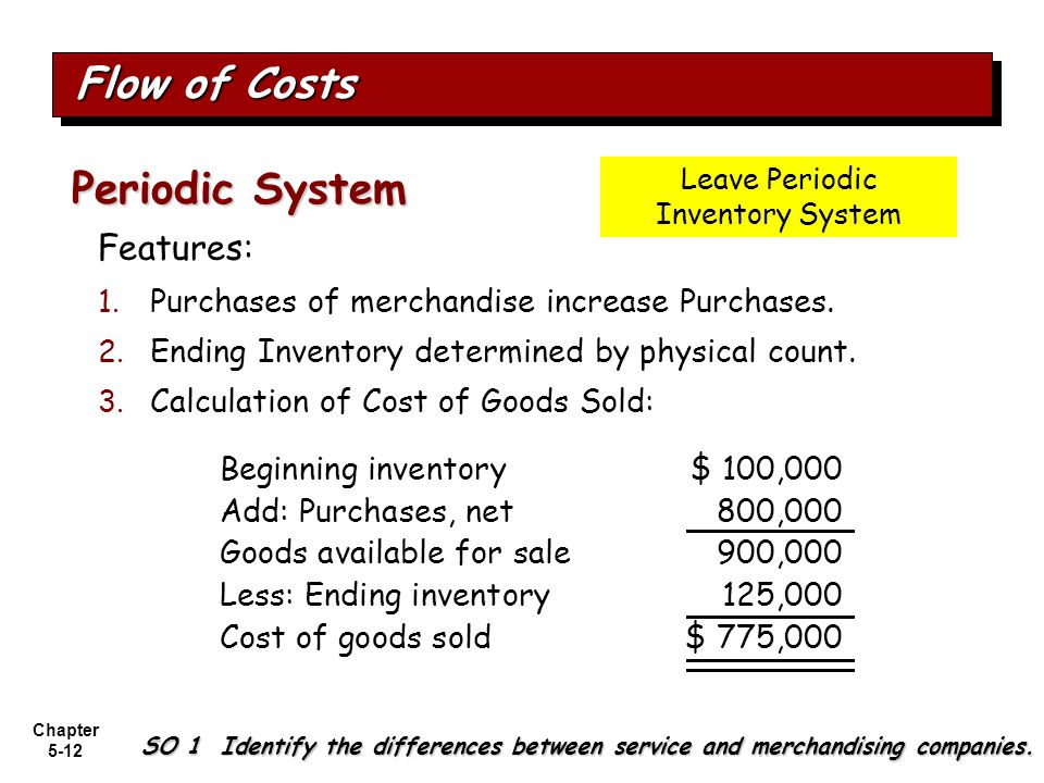 difference between perpetual and periodic inventory system pdf