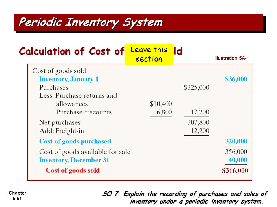 a periodic inventory system A periodic inventory system is an accounting method where the amount of inventory is determined at the end of each accounting period.