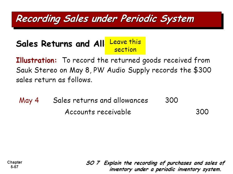 Recording Sales under Periodic System