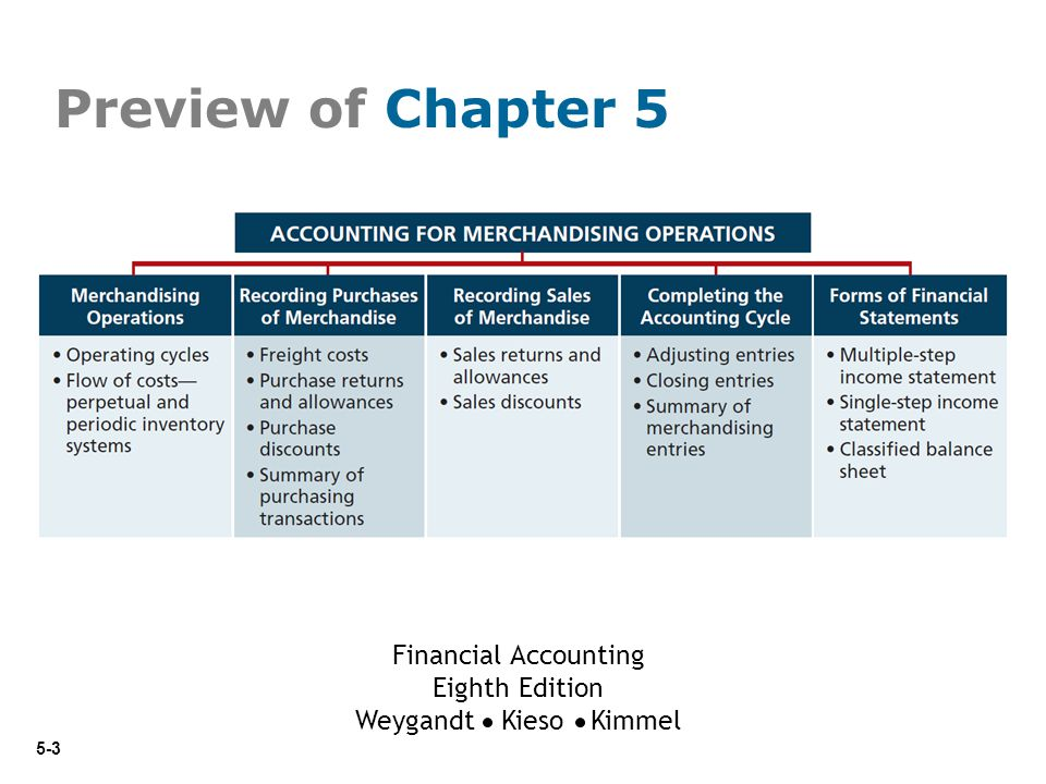 Preview of Chapter 5 Financial Accounting Eighth Edition
