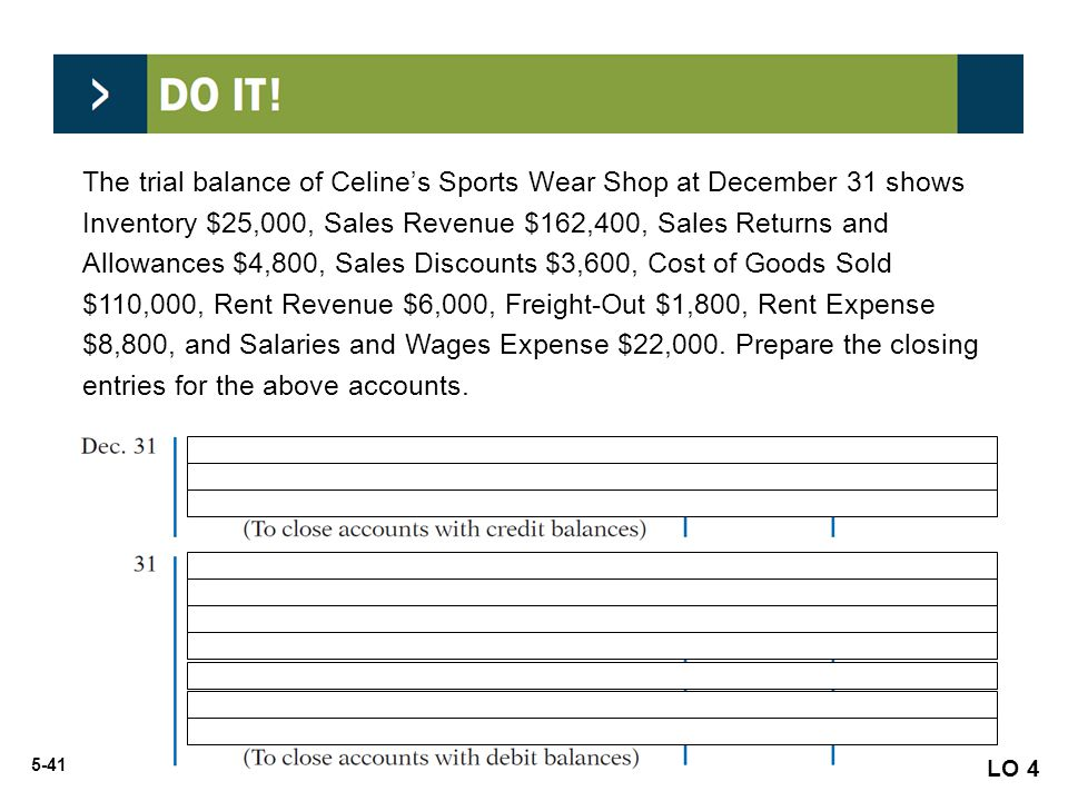 The trial balance of Celine's Sports Wear Shop at December 31 shows Inventory $25,000, Sales Revenue $162,400, Sales Returns and Allowances $4,800, Sales Discounts $3,600, Cost of Goods Sold $110,000, Rent Revenue $6,000, Freight-Out $1,800, Rent Expense $8,800, and Salaries and Wages Expense $22,000. Prepare the closing entries for the above accounts.