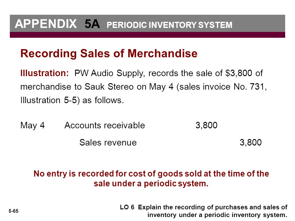 APPENDIX 5A PERIODIC INVENTORY SYSTEM