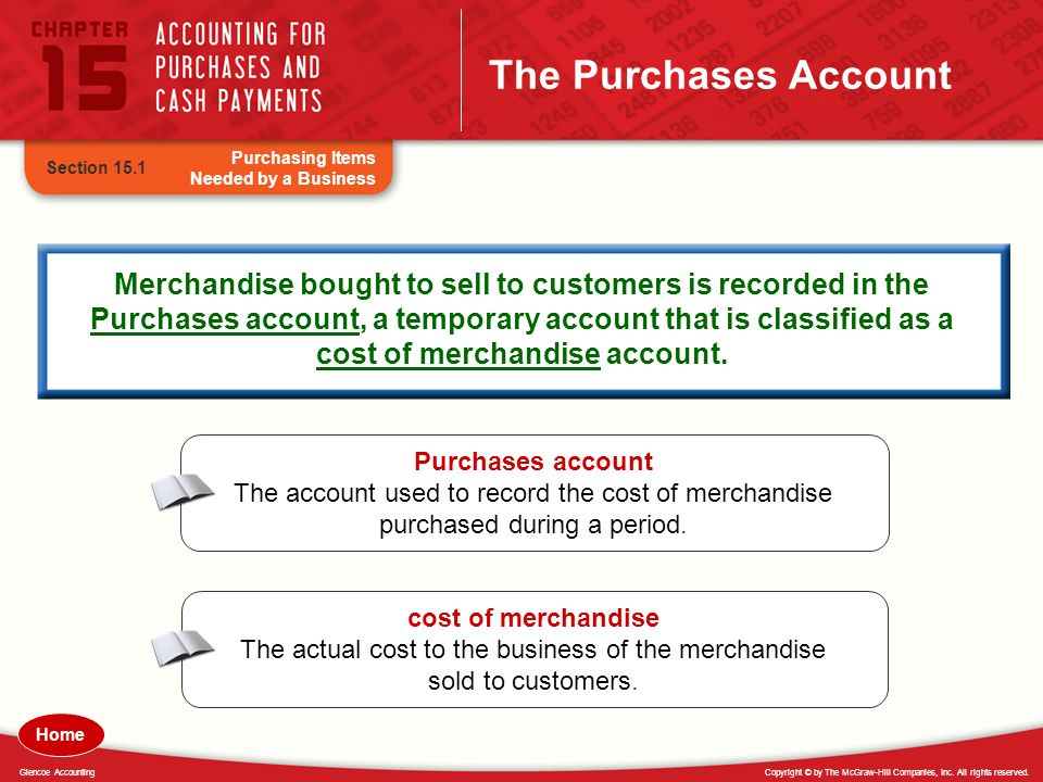 The actual cost to the business of the merchandise sold to customers.