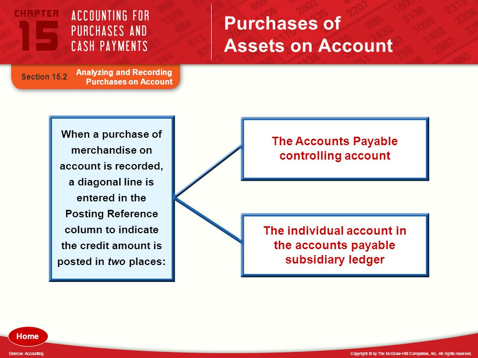 Purchases of Assets on Account