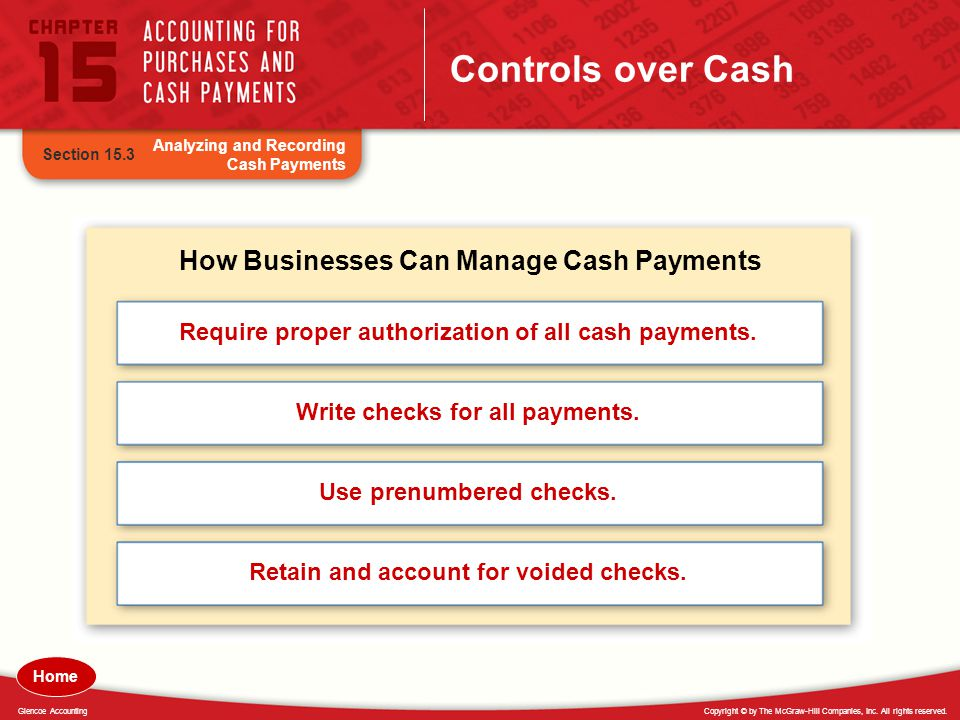 Controls over Cash How Businesses Can Manage Cash Payments