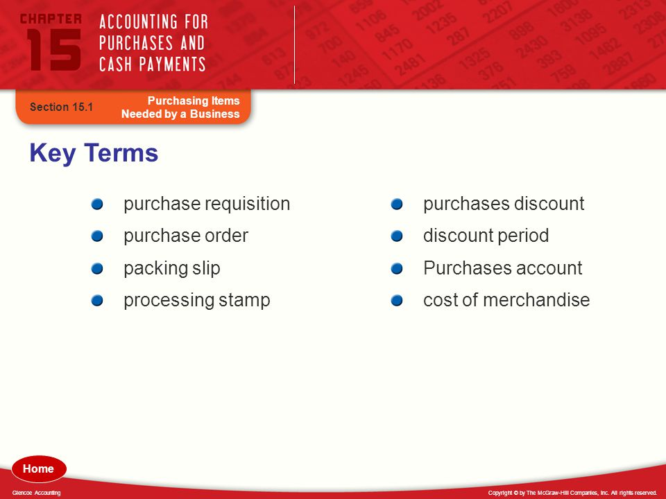 Key Terms purchase requisition purchase order packing slip