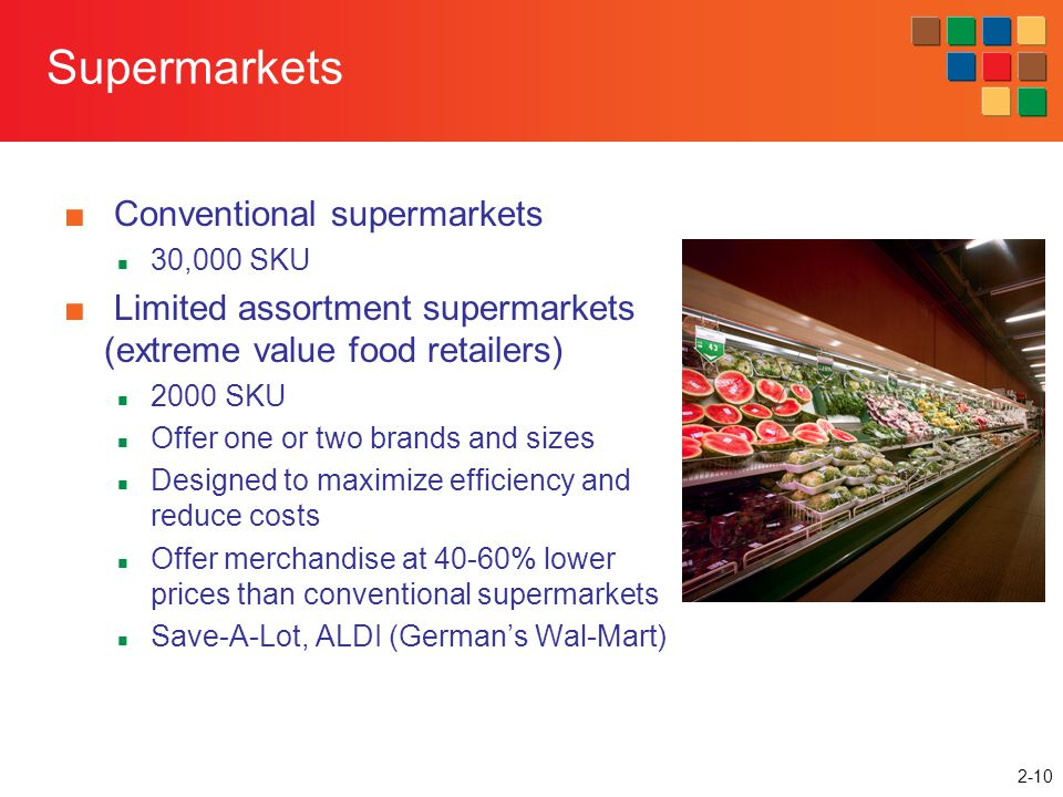 Supermarkets Conventional supermarkets