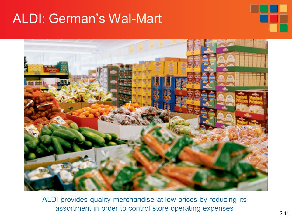 how does aldi 'kick' wal mart out