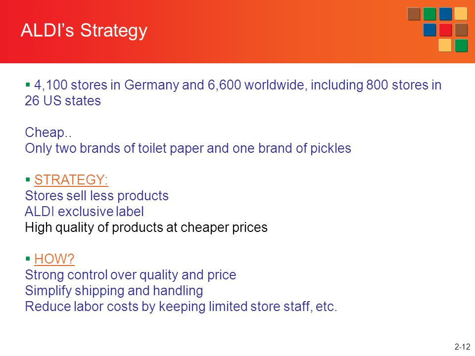 ALDI's Strategy 4,100 stores in Germany and 6,600 worldwide, including 800 stores in 26 US states. Cheap..