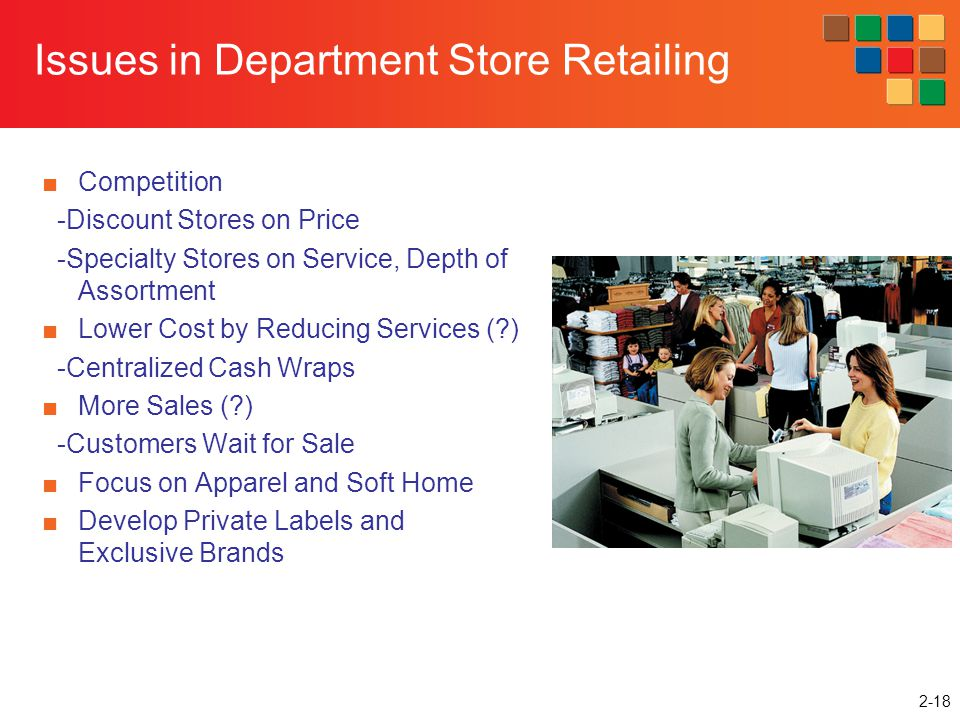 Issues in Department Store Retailing