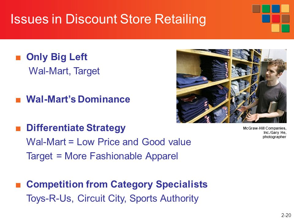 Issues in Discount Store Retailing