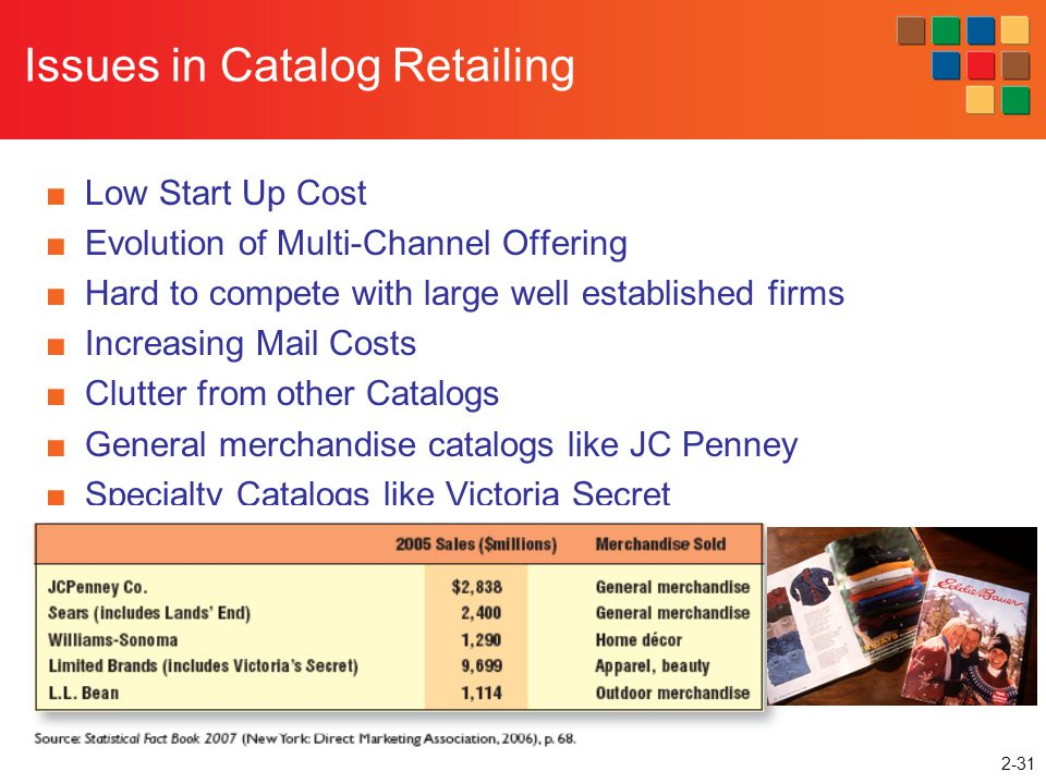 Issues in Catalog Retailing