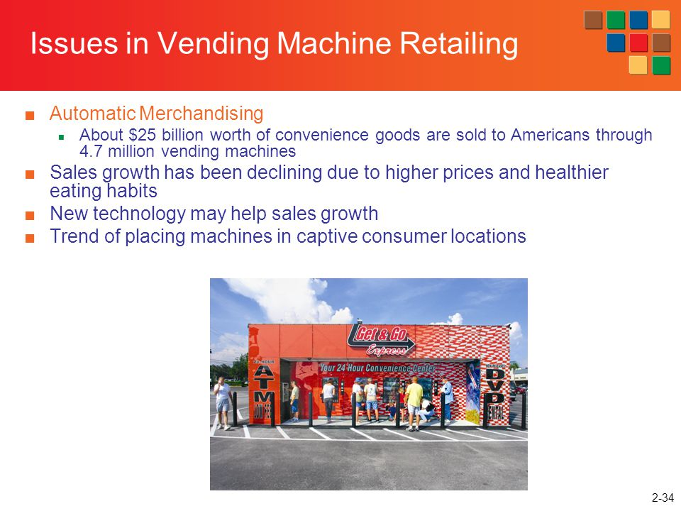 Issues in Vending Machine Retailing