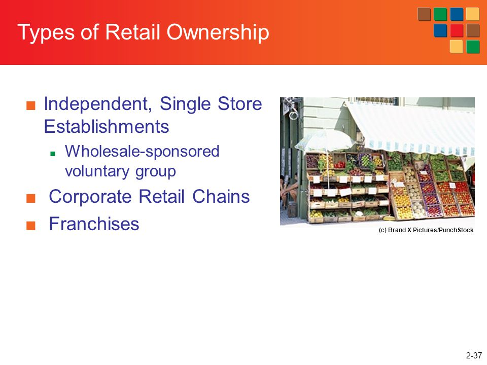 Types of Retail Ownership