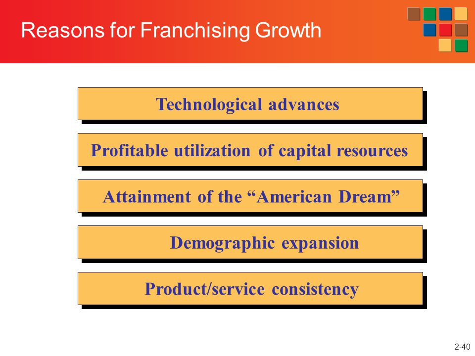 Reasons for Franchising Growth