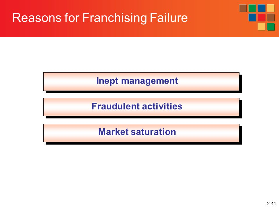 Reasons for Franchising Failure