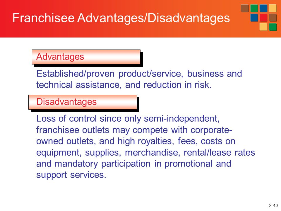 Franchisee Advantages/Disadvantages