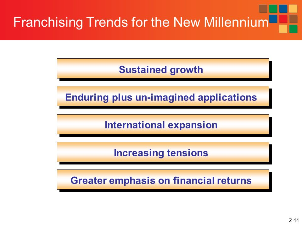 Franchising Trends for the New Millennium