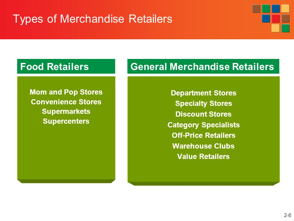 Types of Merchandise Retailers