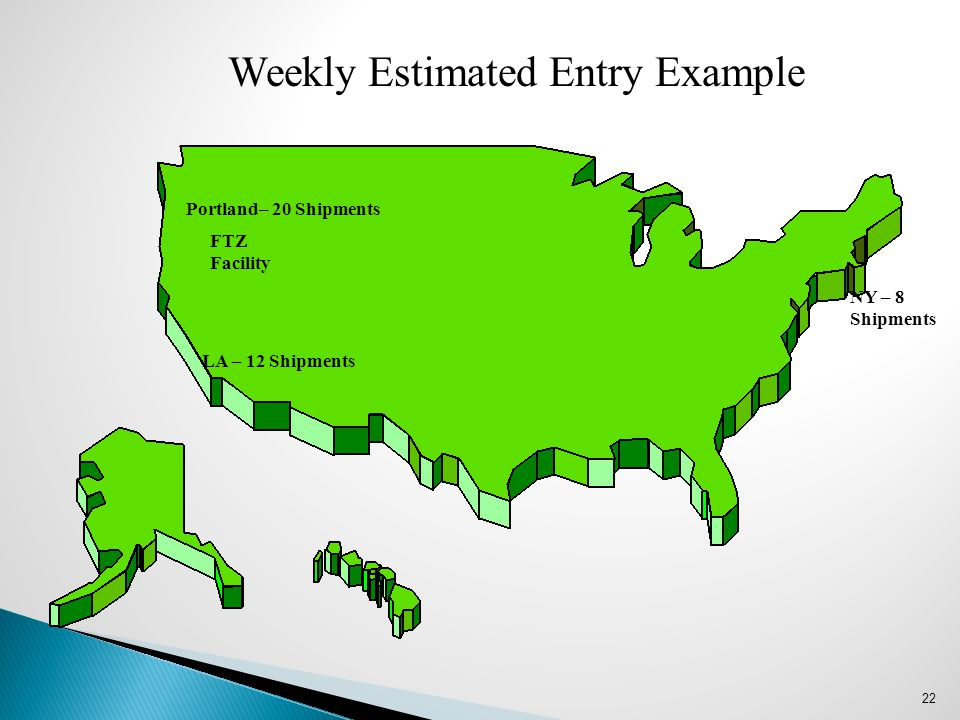 Weekly Estimated Entry Example