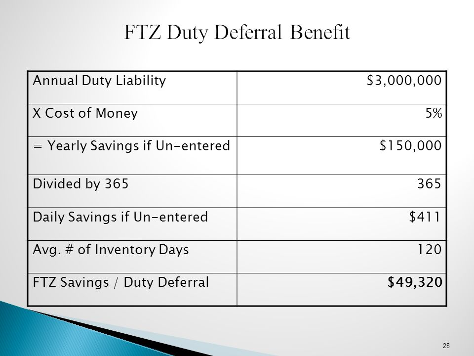 FTZ Duty Deferral Benefit