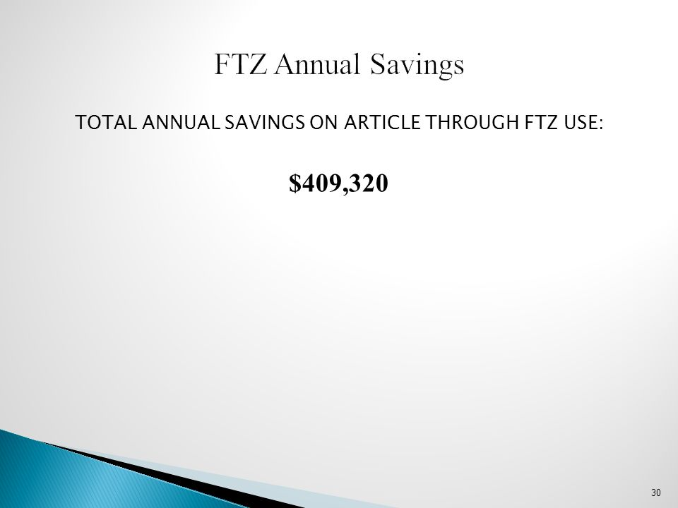 FTZ Annual Savings TOTAL ANNUAL SAVINGS ON ARTICLE THROUGH FTZ USE: $409,320