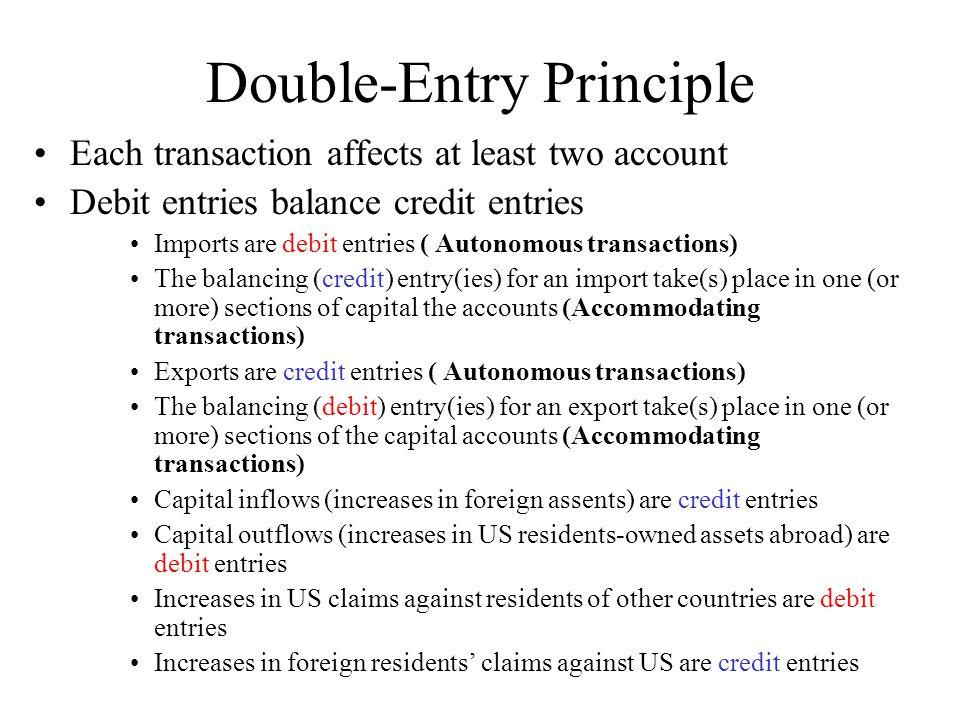 Double-Entry Principle
