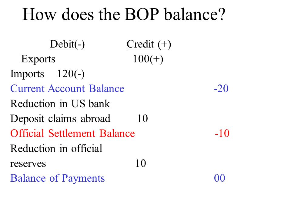 How does the BOP balance