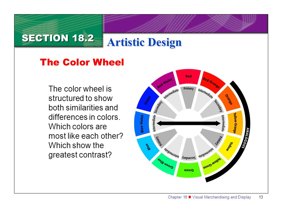 Artistic Design SECTION 18.2 The Color Wheel