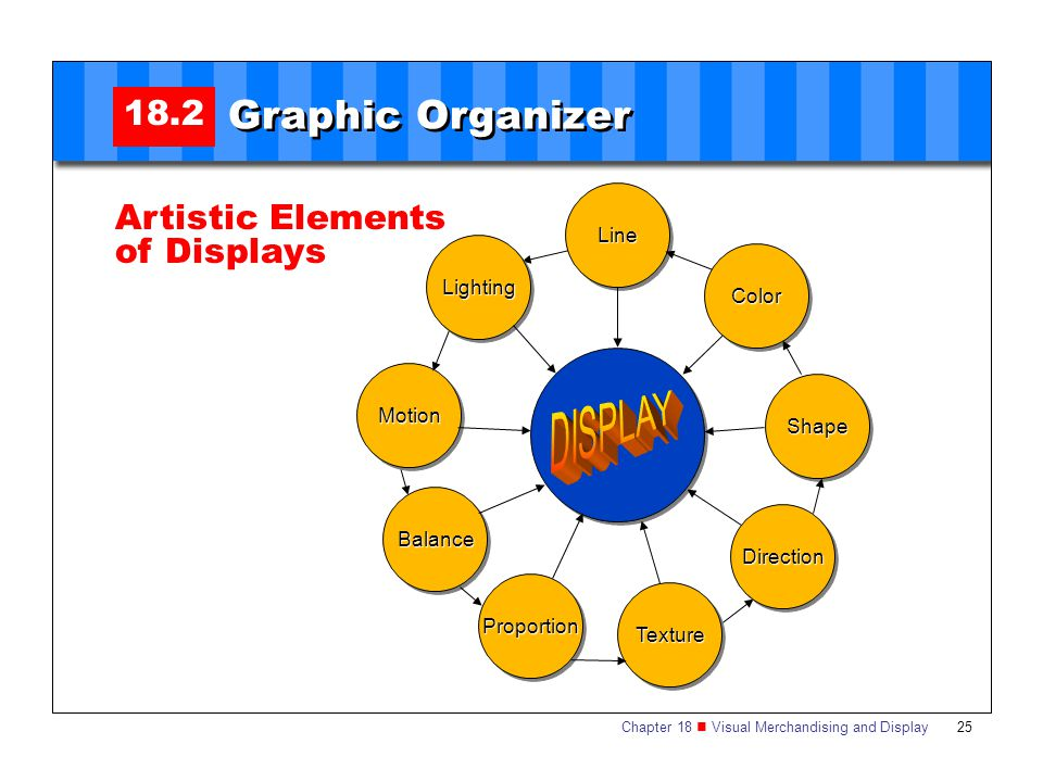Graphic Organizer DISPLAY 18.2 Artistic Elements of Displays Line