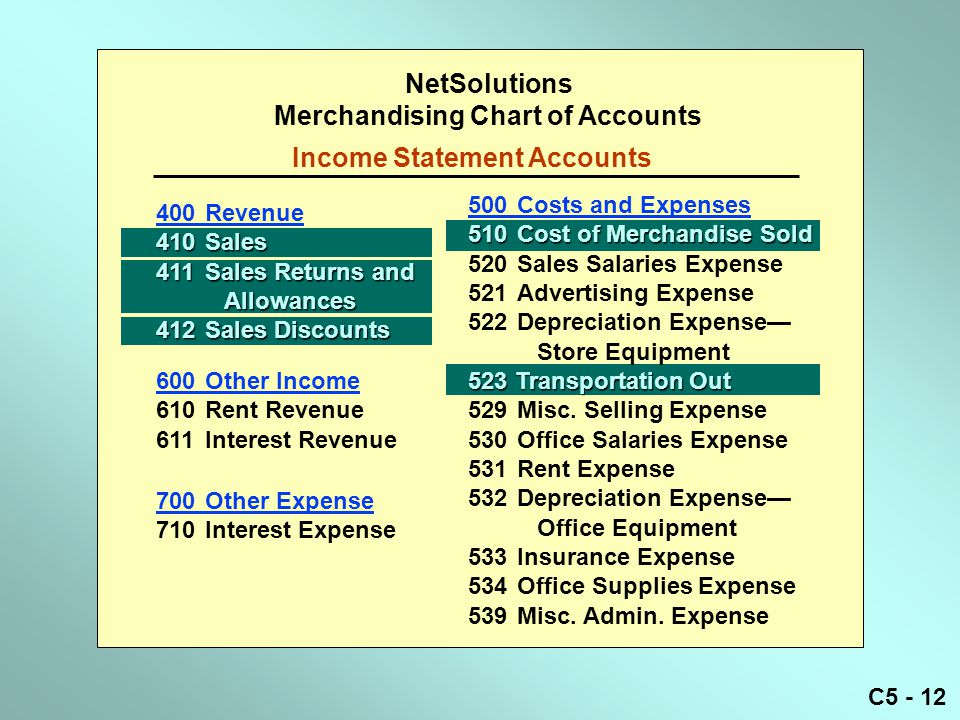 Merchandising Chart of Accounts Income Statement Accounts