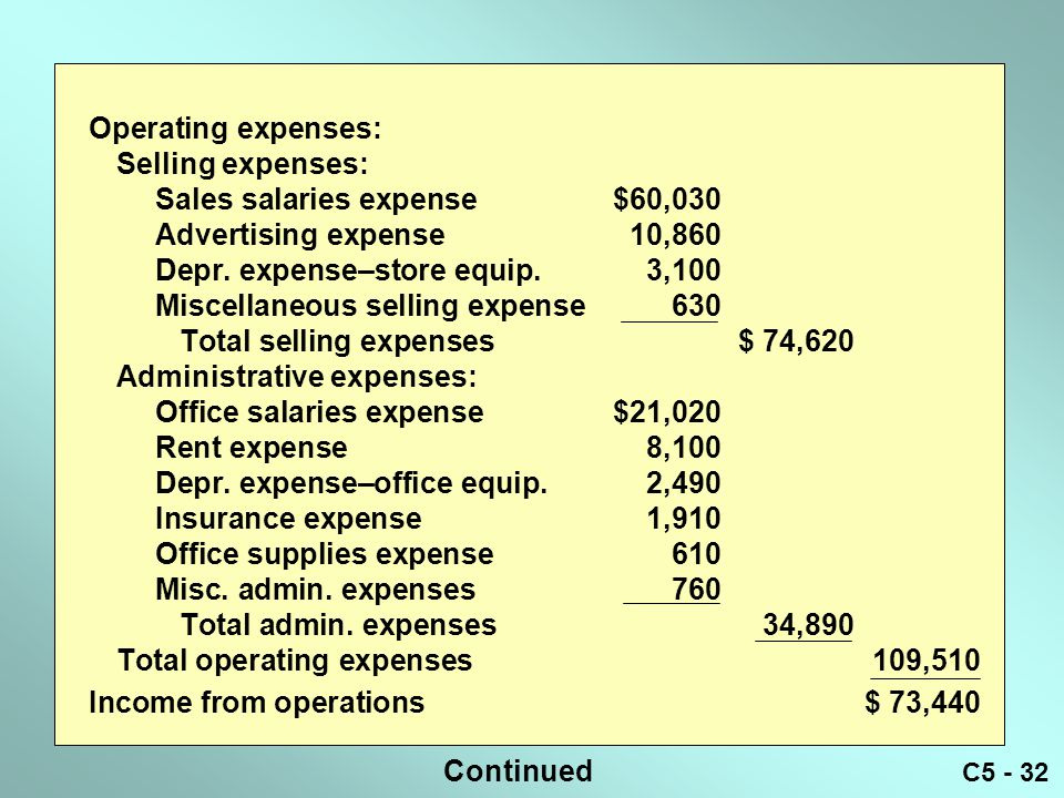 Operating expenses: Selling expenses: Sales salaries expense $60,030. Advertising expense 10,860.